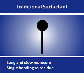 surfactant cleaner